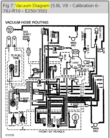 Vacuum Lines Diagram: I Am Looking for a Diagram for