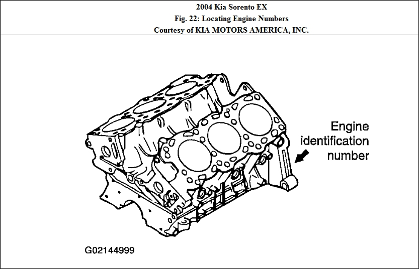 Service manual [2013 Kia Sorento Belt Replacement