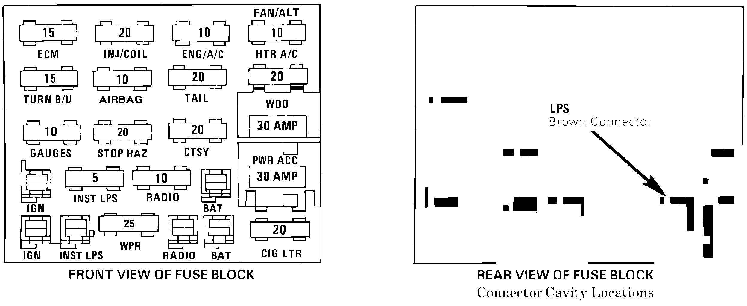 Ignition Fuse and Relay: Where Is the Ignition Fuse and