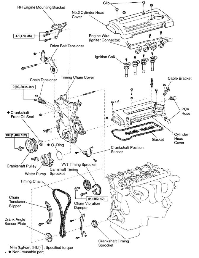 Timing Chain Diagram: How to Replace a Timing Chain