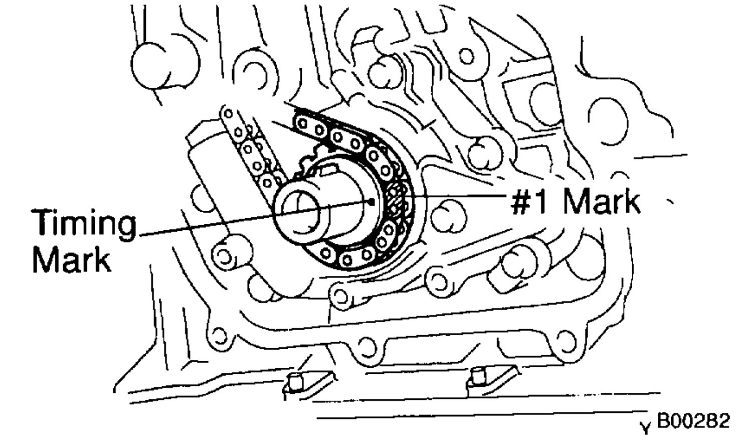 Timing Chain Diagram How To Replace A Timing Chain