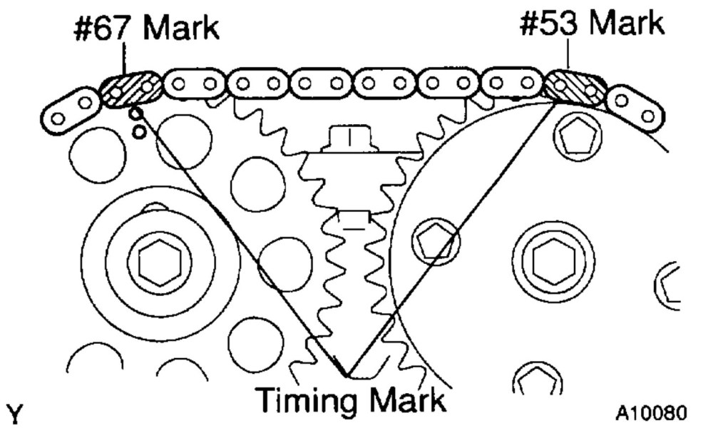 medium resolution of toyota corolla timing chain diagram wiring diagrams engine timing chain diagram
