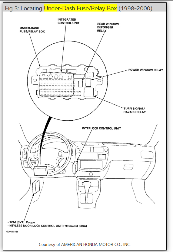 Hazard Relay Wiring Diagram