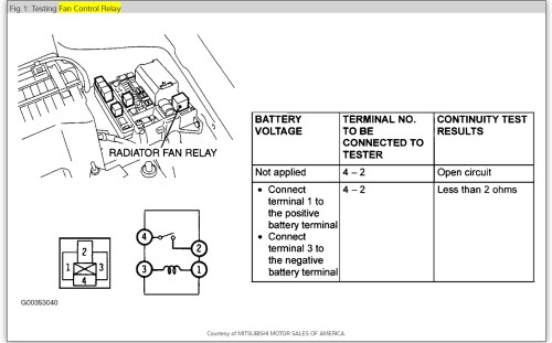 small resolution of radiator fan not working radiator fans are not coming on2010 mitsubishi lancer wiring diagram 15