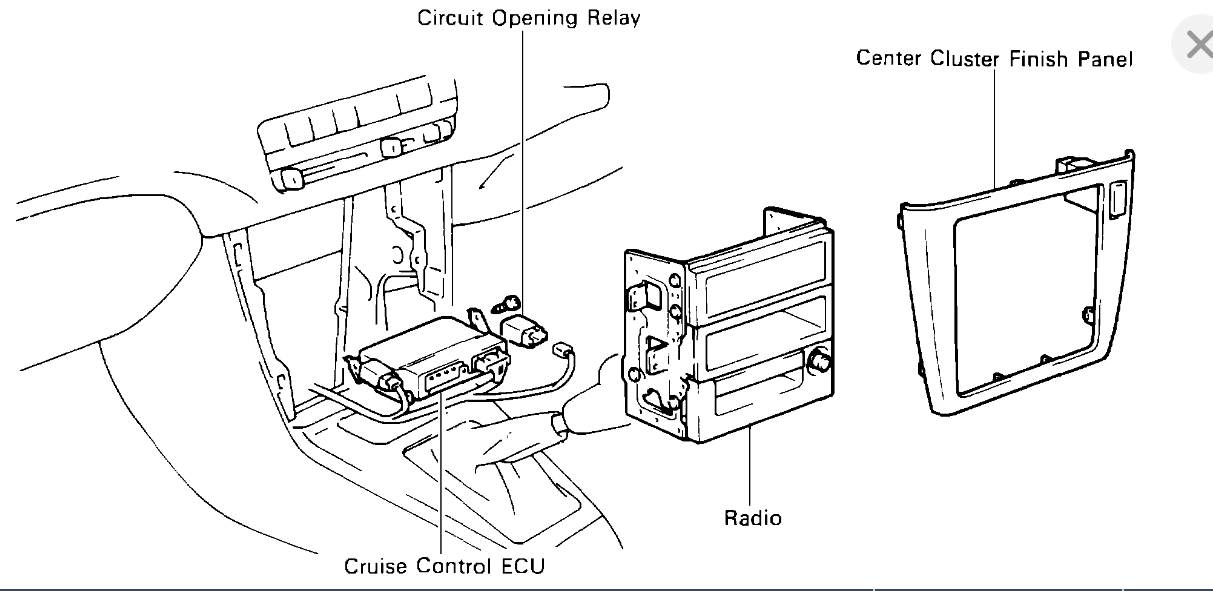Fuel Pump Relay Location: Trying to Locate the Fuel Pump