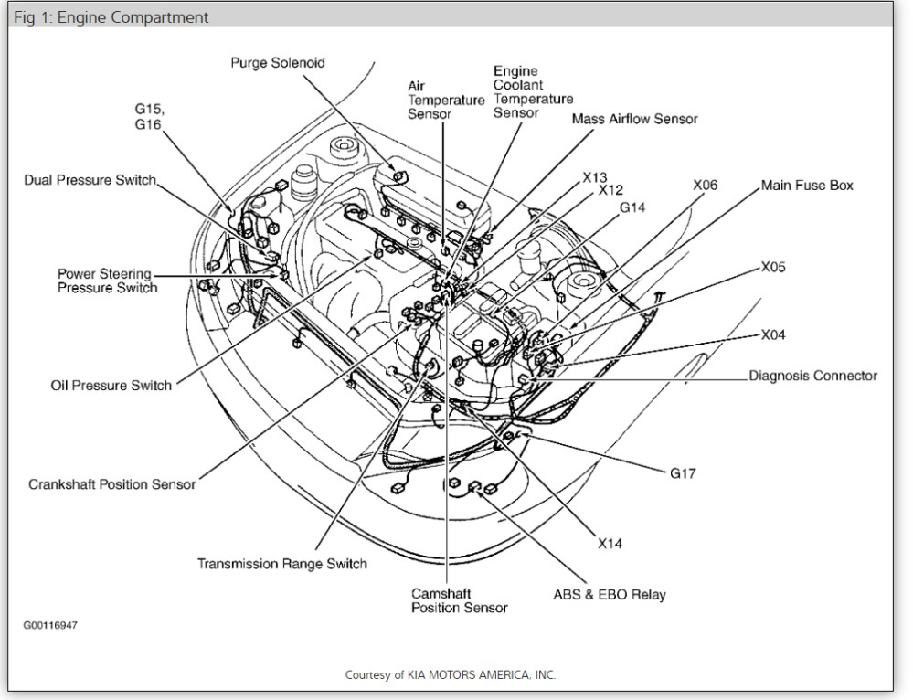 medium resolution of how to replace a neutral safety switch on a 1 6 4 cylinder kia 2012 kia forte engine diagram