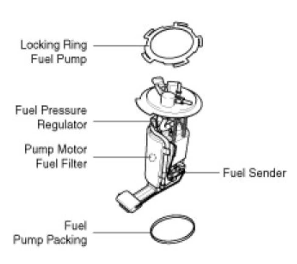 Fuel Filter: Need Location and How to Replace My Fuel Filter