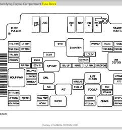 s transfer case wiring diagram on 1994 s10 wheels 1994 s10 engine  [ 953 x 836 Pixel ]