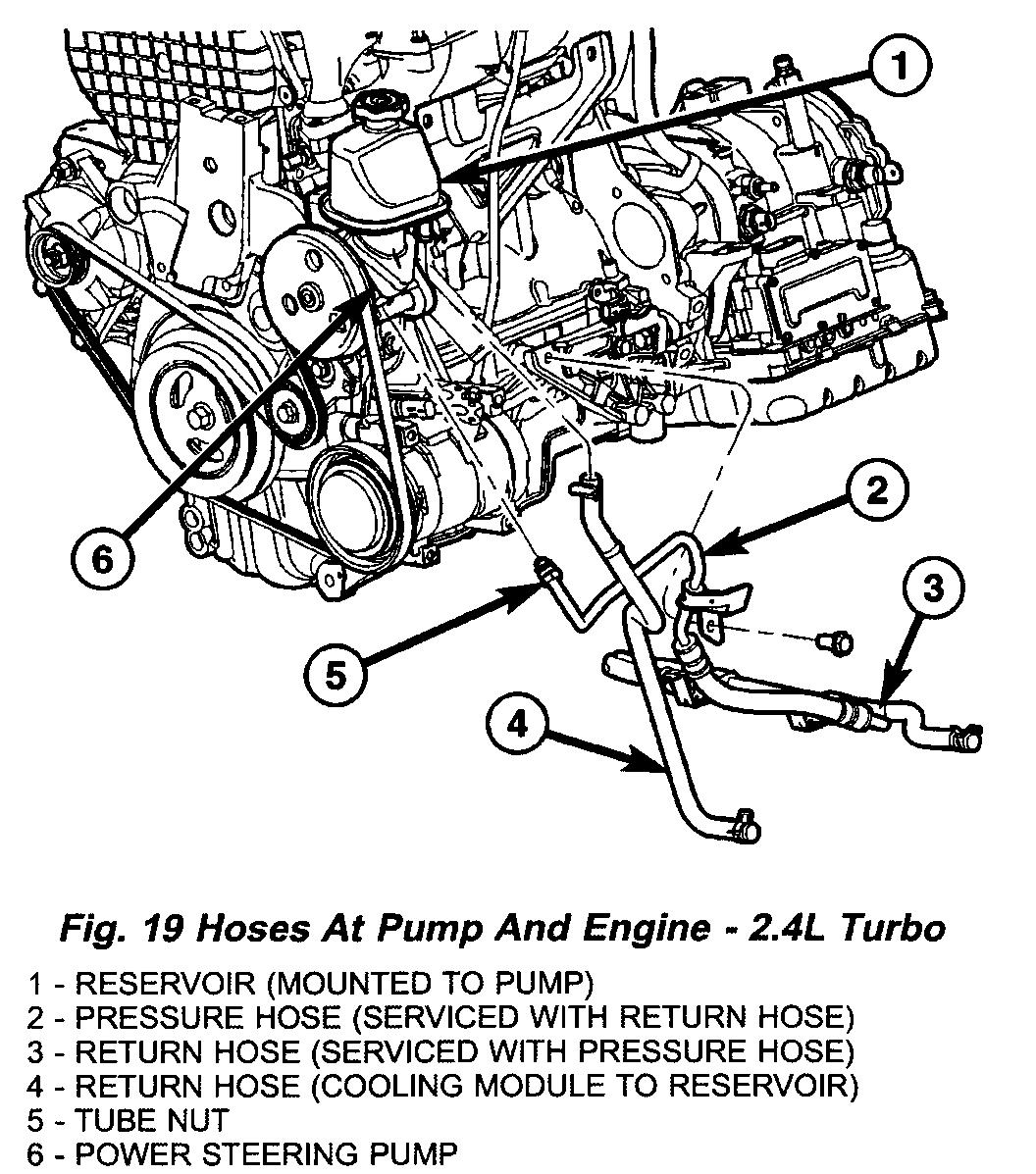 Power Steering Leak Power Steering Fluid Leaks Out Of The