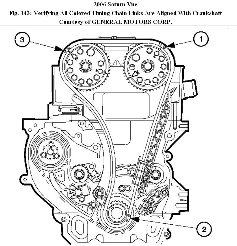 2 2 Ecotec Engine Diagram : 25 Wiring Diagram Images