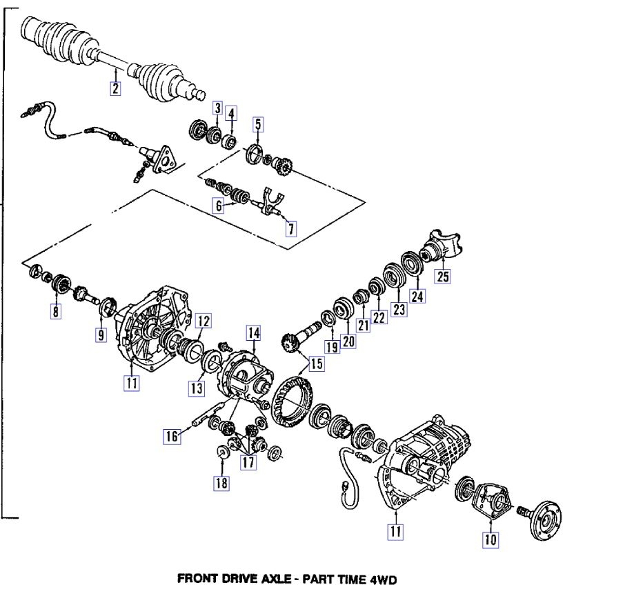 medium resolution of chevy s10 blazer front differential diagram 1996 chevy blazer front 2004 chevy s10 axle diagram