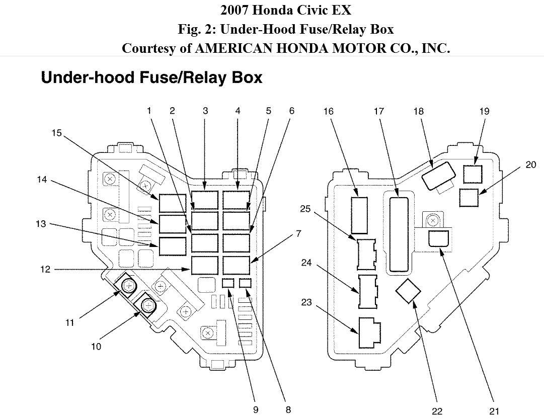 A C Compressor Clutch Wiring Diagram For Honda