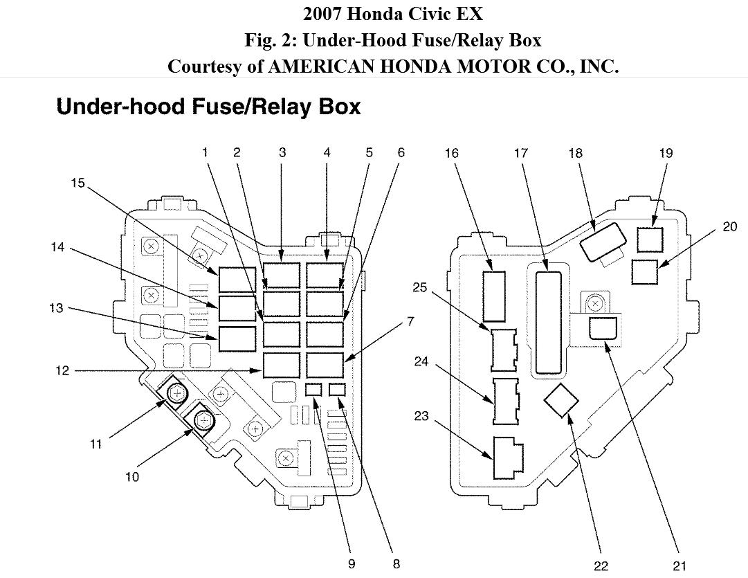 2007 honda civic ex stereo wiring diagram double switch ac great installation of my does not blow cold air rh 2carpros com ignition