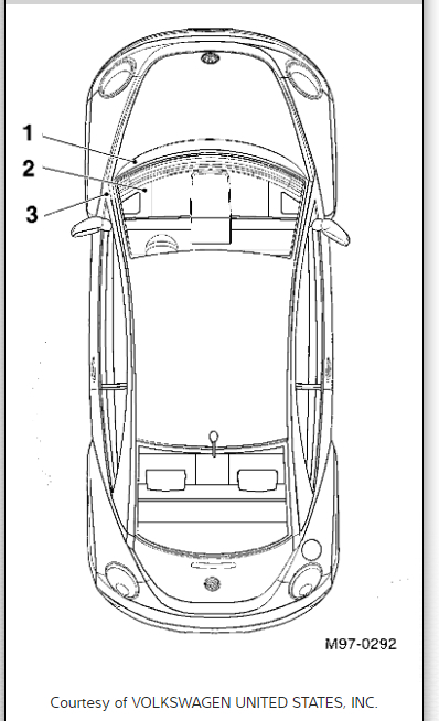 Trunk Release on New Beetle: the Trunk Release Has Stopped