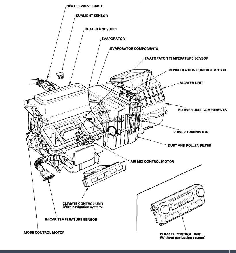 2000 Acura TL Heater Malfunction: Just a Couple Days Ago