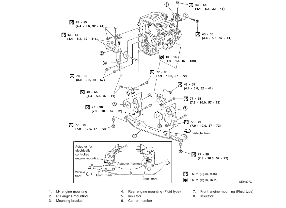 Engine Mounts?: How Many Different Motor Mounts in the