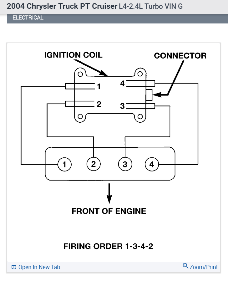 2004 Pt Cruiser Wiring Diagram