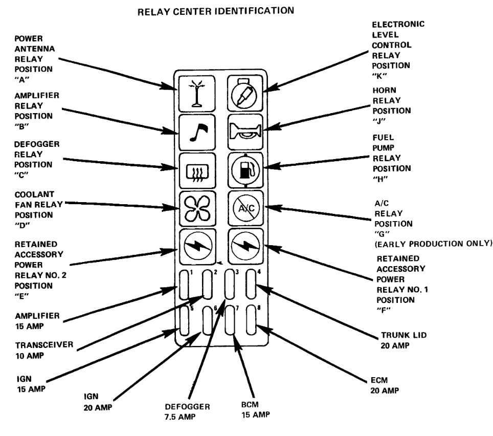 medium resolution of diagram 1992 cadillac deville fuel pump relay location 1995 cadillac 97 deville fuel pump wiring harness diagram
