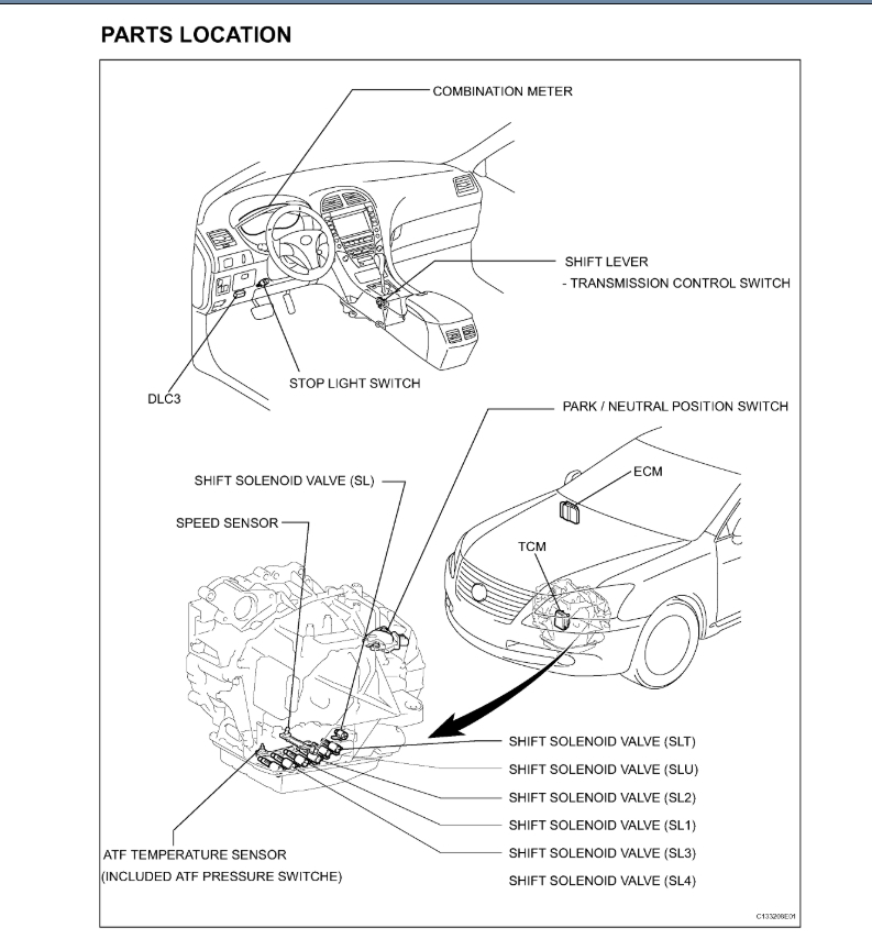 Transmission Speed Sensor: I Can Not Find the Speed Sensor