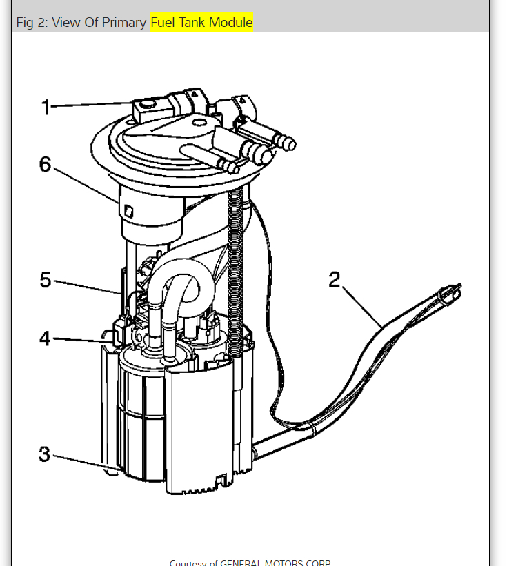 Fuel Filters: Where Is the Fuel Filter Located for My Car