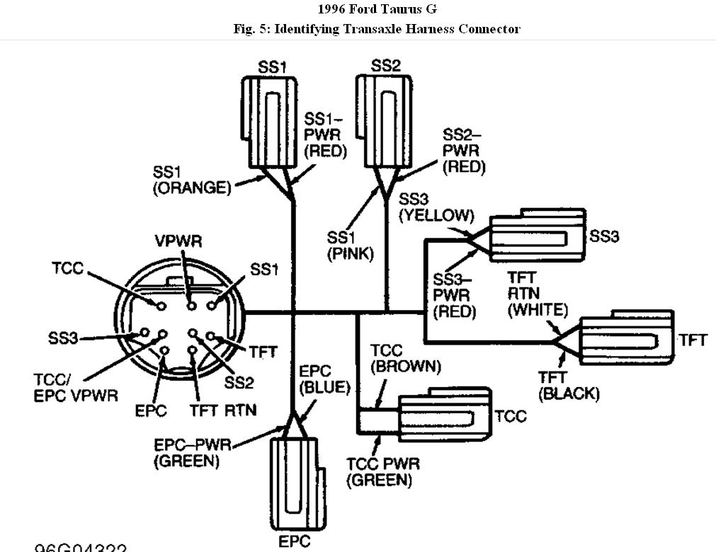 Cd4e Transmission Wiring Diagram 49cc Engine Parts Diagram