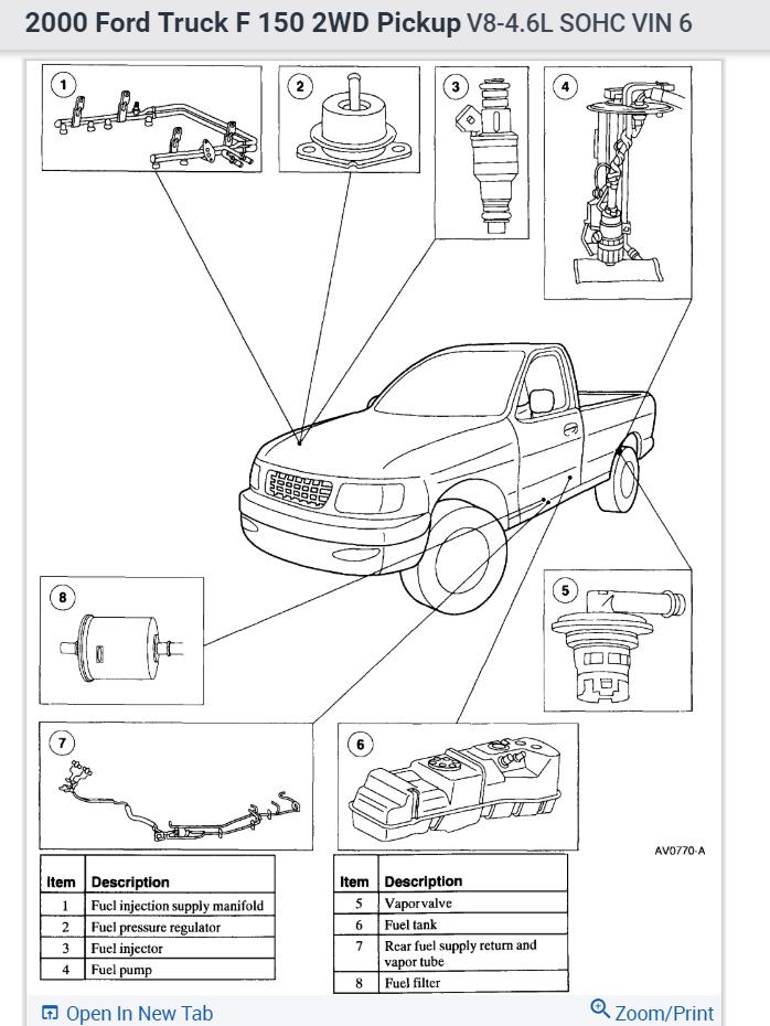 Fuel Pressure Regulator: Where Is the Fuel Regulator