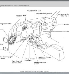 fuse box diagram which fuse controls the cigarette lighter 1997 toyota 4runner headlight wiring diagram 1997 toyota 4runner fuse diagram [ 1086 x 886 Pixel ]