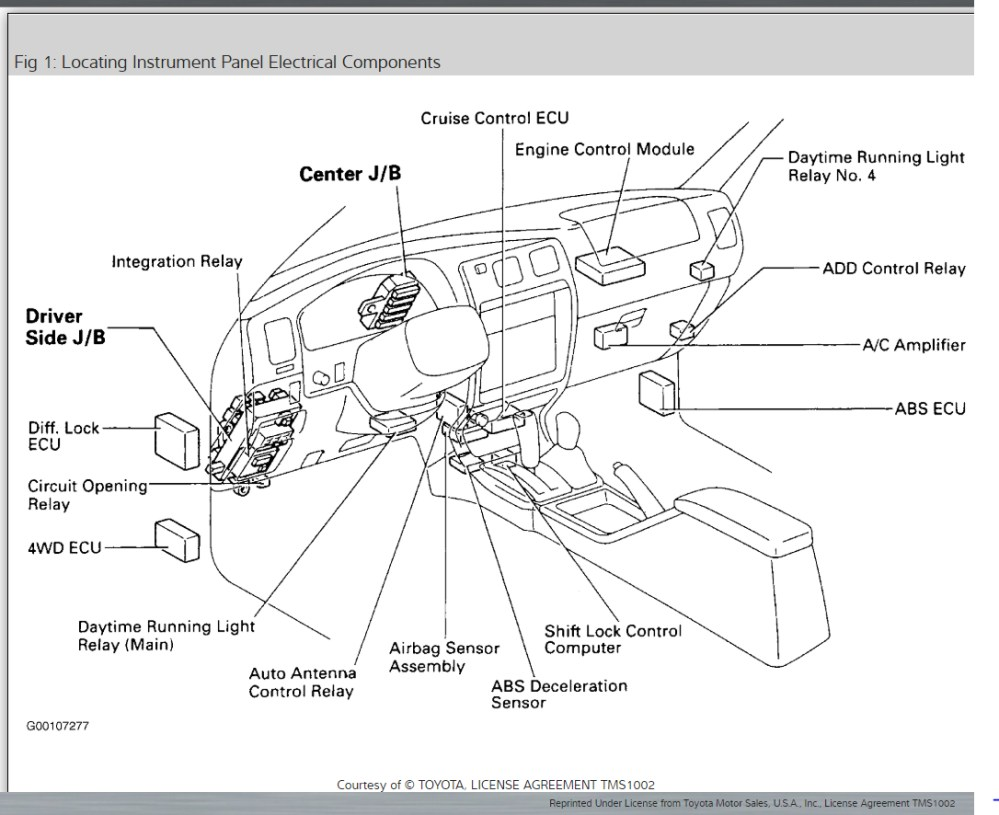 medium resolution of fuse box diagram which fuse controls the cigarette lighter 1997 toyota 4runner headlight wiring diagram 1997 toyota 4runner fuse diagram