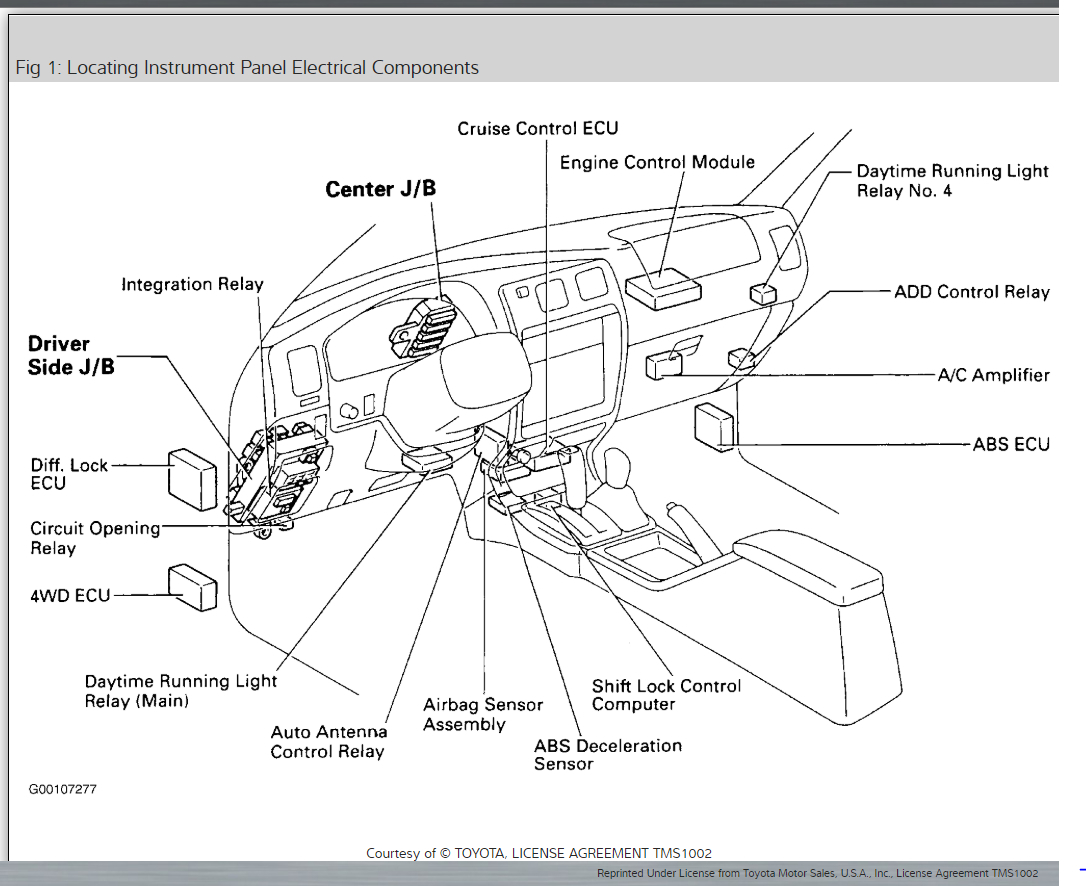 hight resolution of fuse box diagram which fuse controls the cigarette lighter 1997 toyota 4runner headlight wiring diagram 1997 toyota 4runner fuse diagram