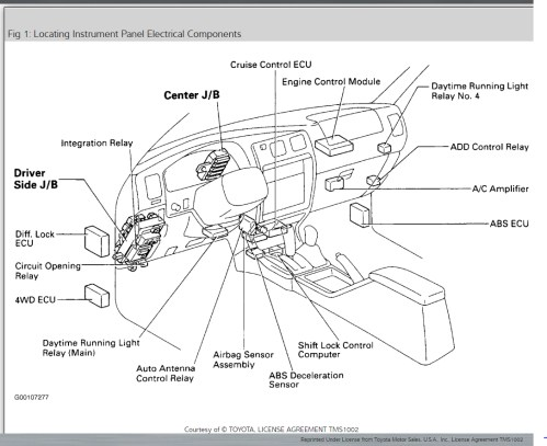 small resolution of fuse box diagram which fuse controls the cigarette lighter 1997 toyota 4runner headlight wiring diagram 1997 toyota 4runner fuse diagram