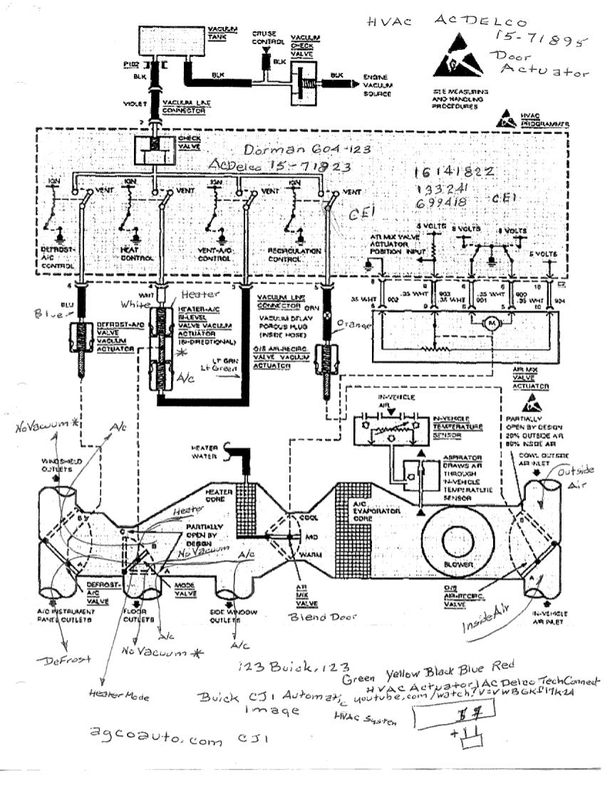 HVAC Cross Section Schematic Diagram: HVAC Climate Control