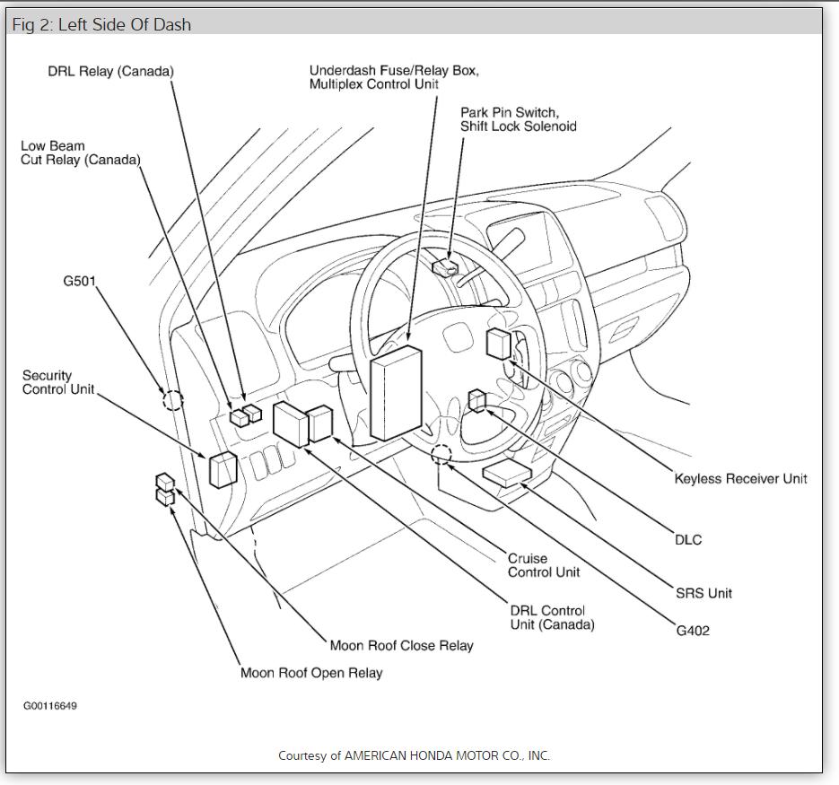 Blower Motor Not Working: My 2002 Honda CRV Is the Best