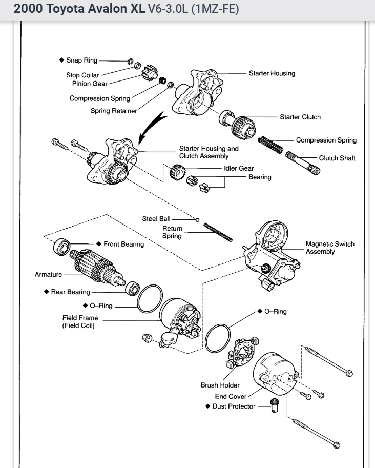 Wiring Diagram PDF: 2002 Tacoma Ignition Wiring Diagram