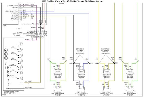 small resolution of cadillac catera radio wiring diagram schematic diagrama cut harness on the radio harness of a 99