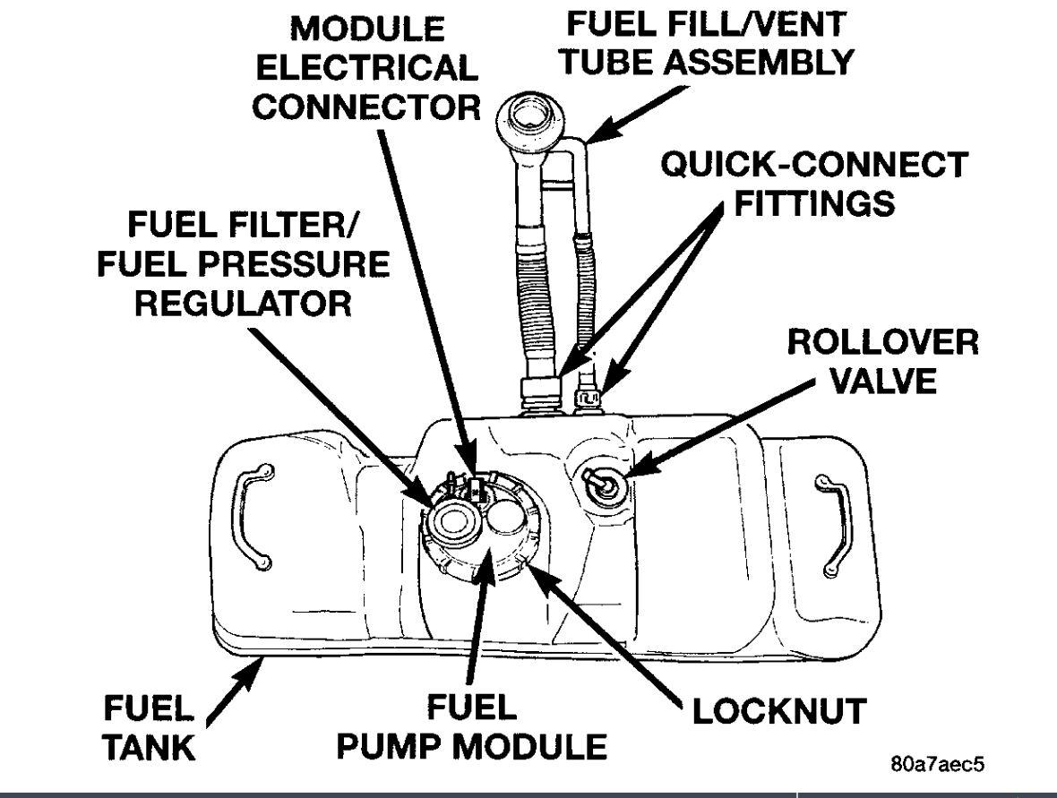 P Fuel Level Sensor High Input Code