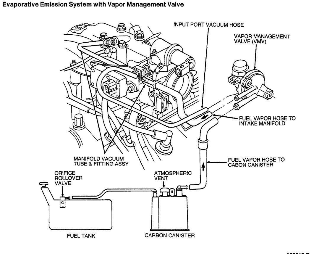 [DIAGRAM] 1987 Ford Ranger Vacuum Diagram FULL Version HD