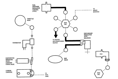 small resolution of 1994 ford ranger engine diagram in addition 1999 ford ranger 2 5 1998 ford ranger 4 0 engine vacuum diagram