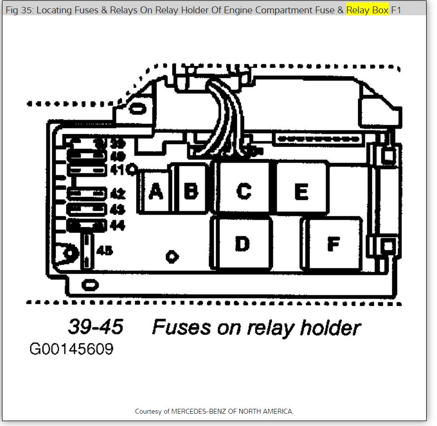 Fuel Pump Relay Location: Where Is the Fuel Pump Relay