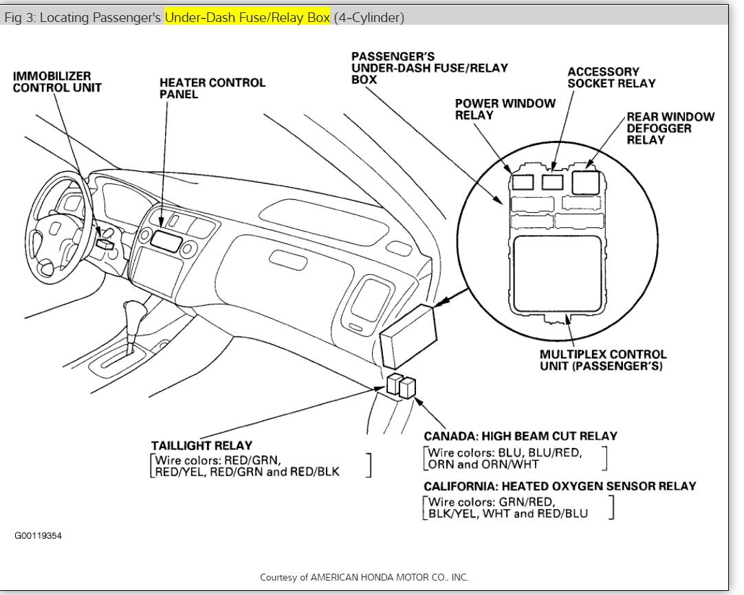 hight resolution of 99 honda accord ac diagram wiring diagram details 99 honda accord ac diagram