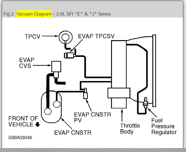 Vacuum Line Diagram: I Need Vacuum Line Diagram.