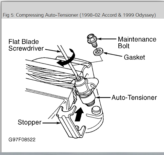 Timing Belt Replacement: How Can L Change a Timing Belt?