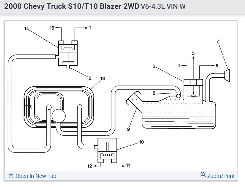 Vacuum Line Diagrams: Hi, I Need to Replace All Vacuum