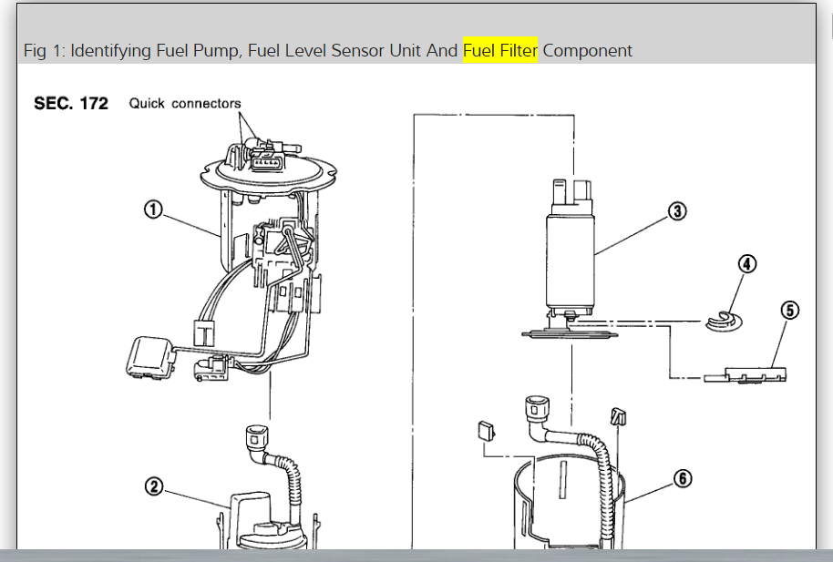 Fuel Filter Location: Where Is the Fuel Filter Located on