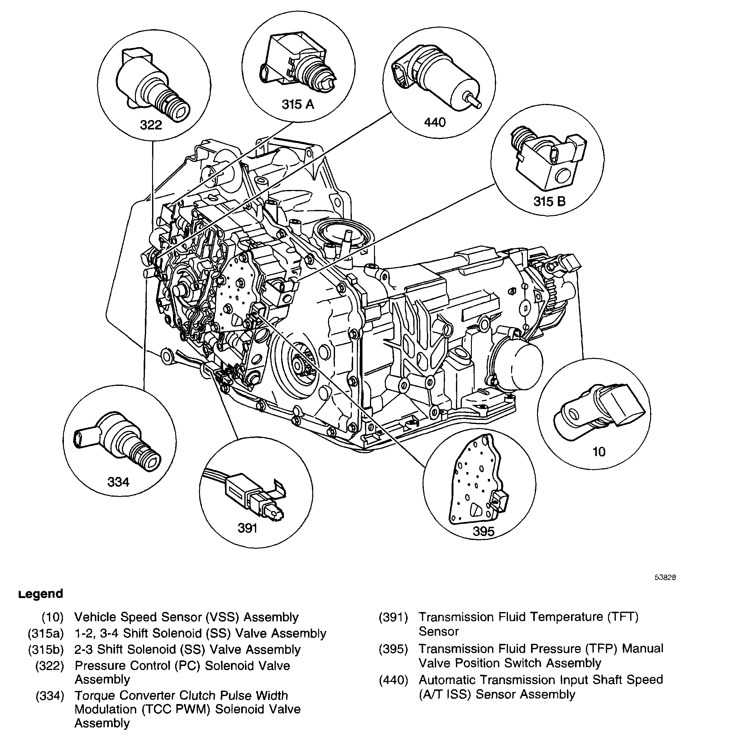 Transmission Issue: Vehicle Does Not Shift Into Overdrive