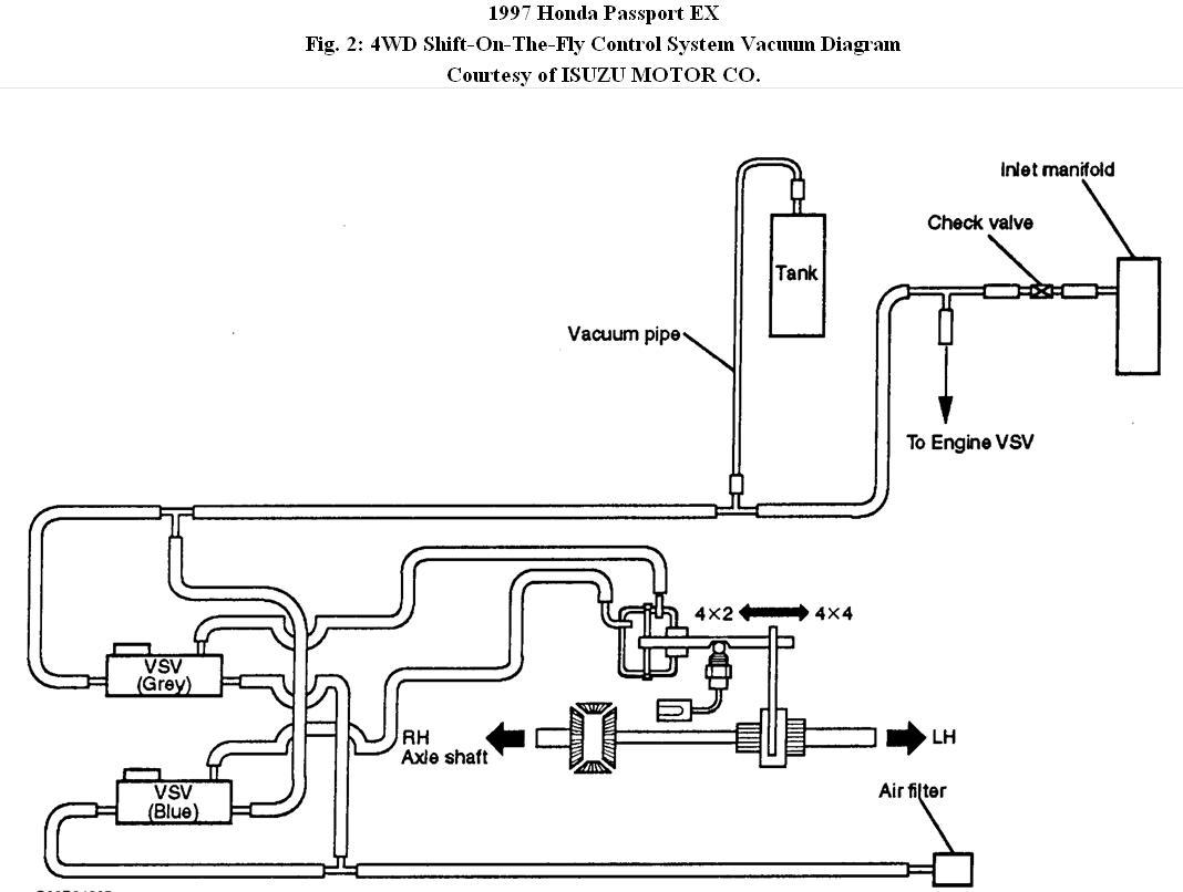 car window parts diagram wiring 4 pin relay 1997 honda pport auto catalog