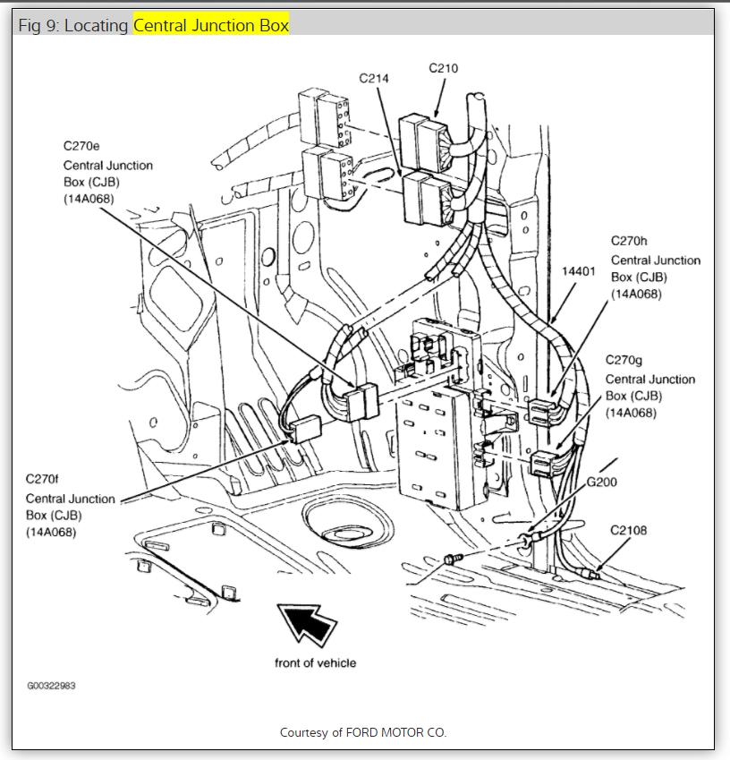 Brake Light Fuse: How Do I Find Brake Light Fuse?