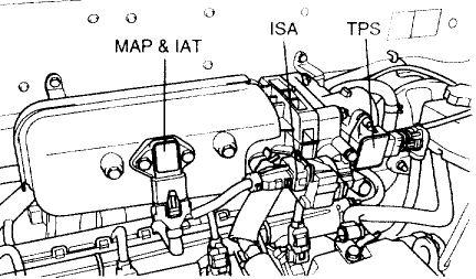 MAP Sensor: I Know My 2003 Kia Rio Cinco Has a MAF Sensor