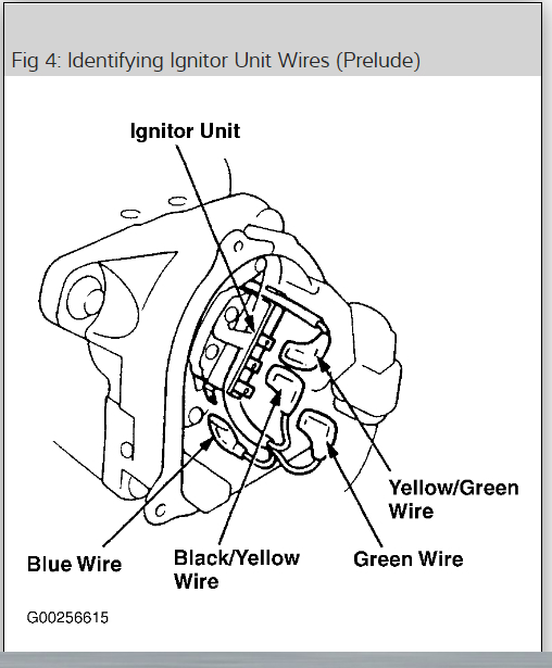 Wiring Diagram Ecu Cb150r