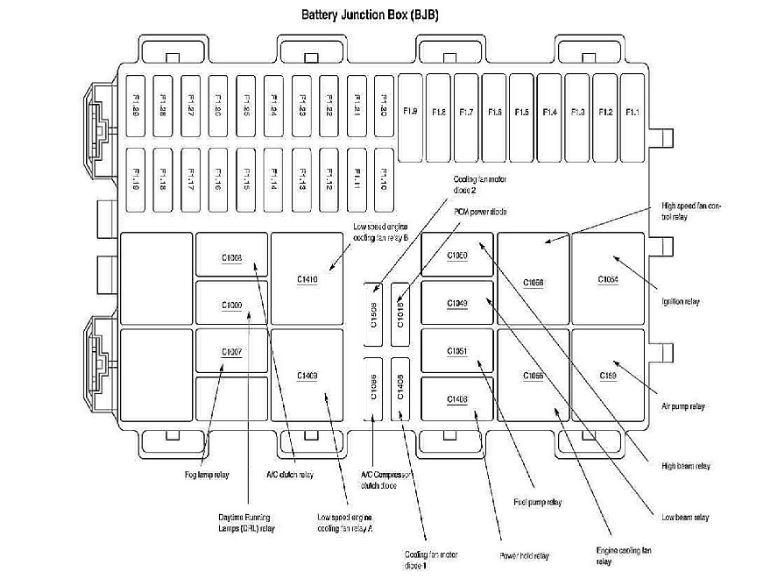 Fuse Diagram for Both Fuse Boxes: Can Someone Help Me Get