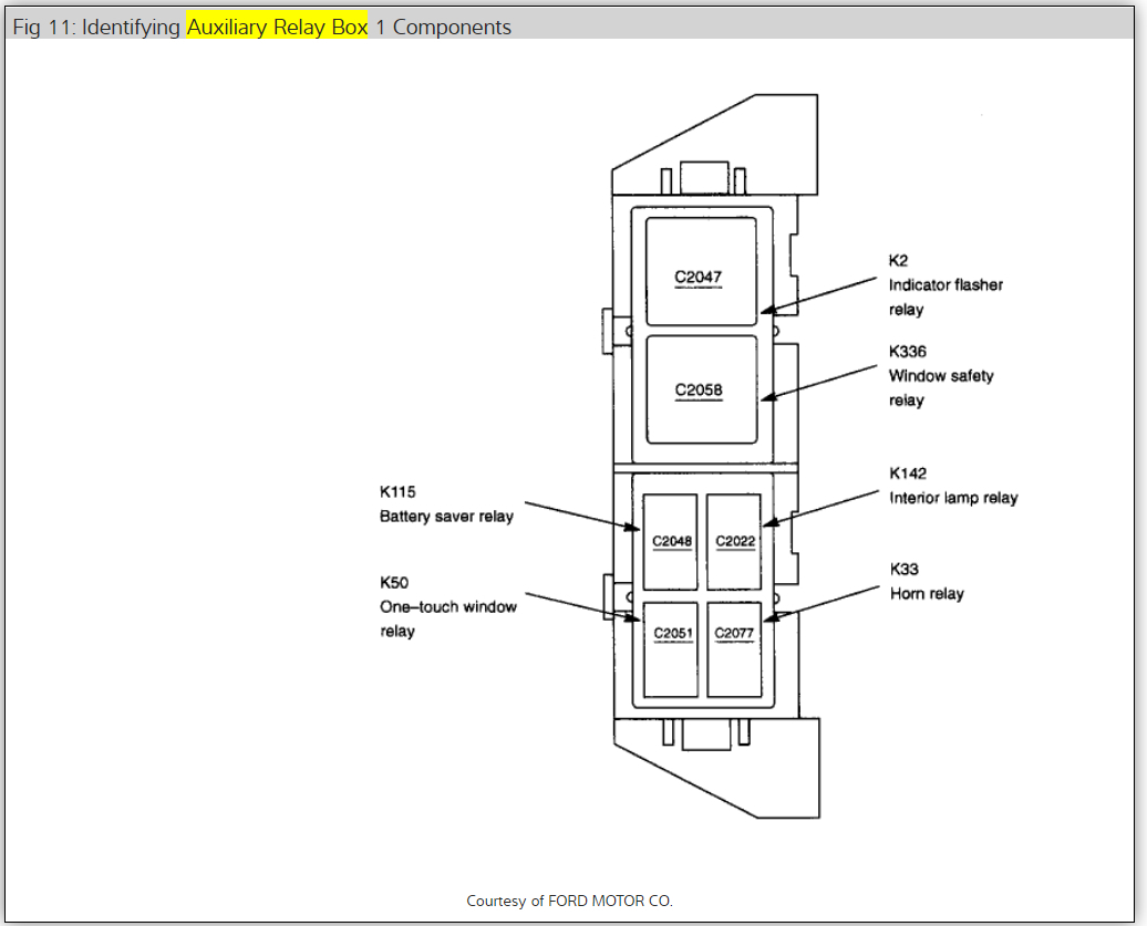 Fuse Box Diagram: I Need to Find a Diagram of the Fuse Box